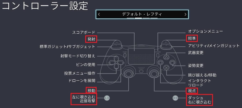【R6S】コントローラー設定デフォルト・レフティ