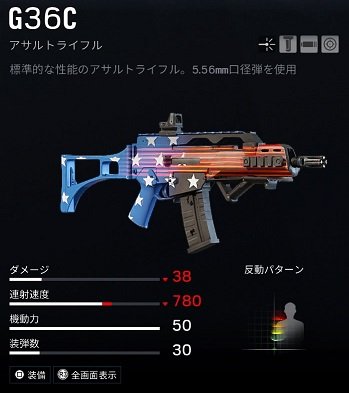 アッシュG36C