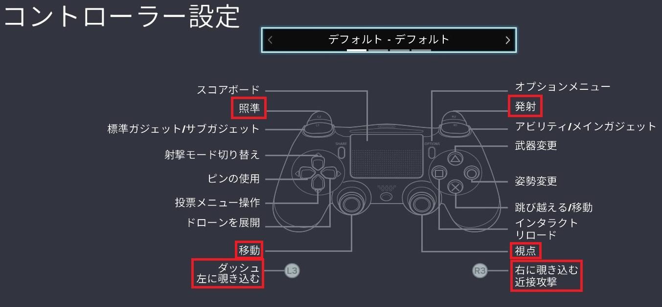 【R6S】コントローラー設定デフォルト・デフォルト