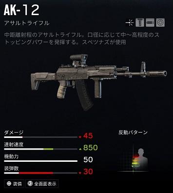 フューズAK-12