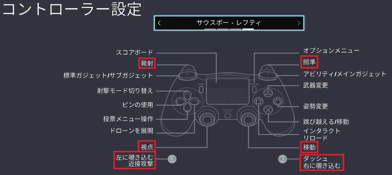 【R6S】コントローラー設定サウスポー・レフティ