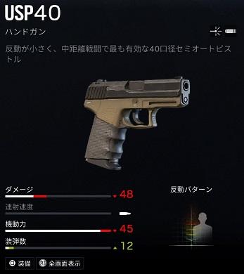 ミラUSP40