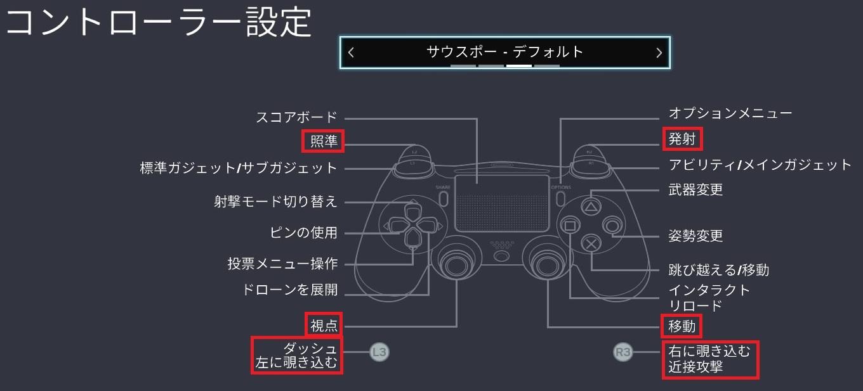 【R6S】コントローラー設定サウスポー・デフォルト